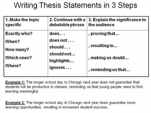 Thesis Statement Argumentative Essay  Essay Reflection Paper Examples also Argumentative Essay Topics For High School A Thesis Paper  Order Custom Essays At Littlechumscom Essay Thesis Example