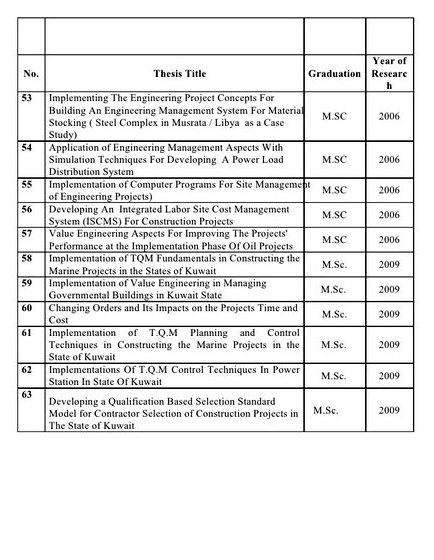 Online dissertations and theses 2009